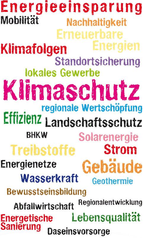 Klimaschutz - Themenwolke